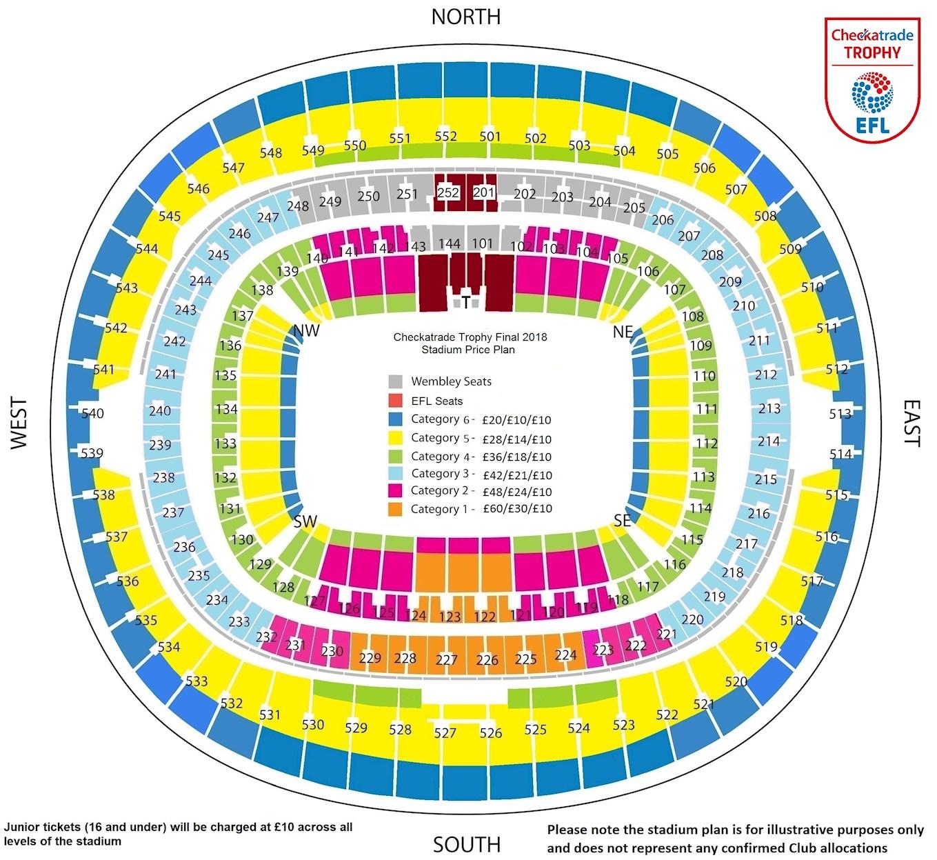 Ticket Prices Confirmed For Checkatrade Trophy Final
